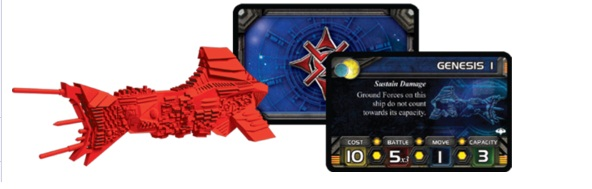 Twilight Imperium  Shards of the Throne